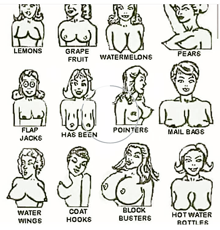 boobs name your what to