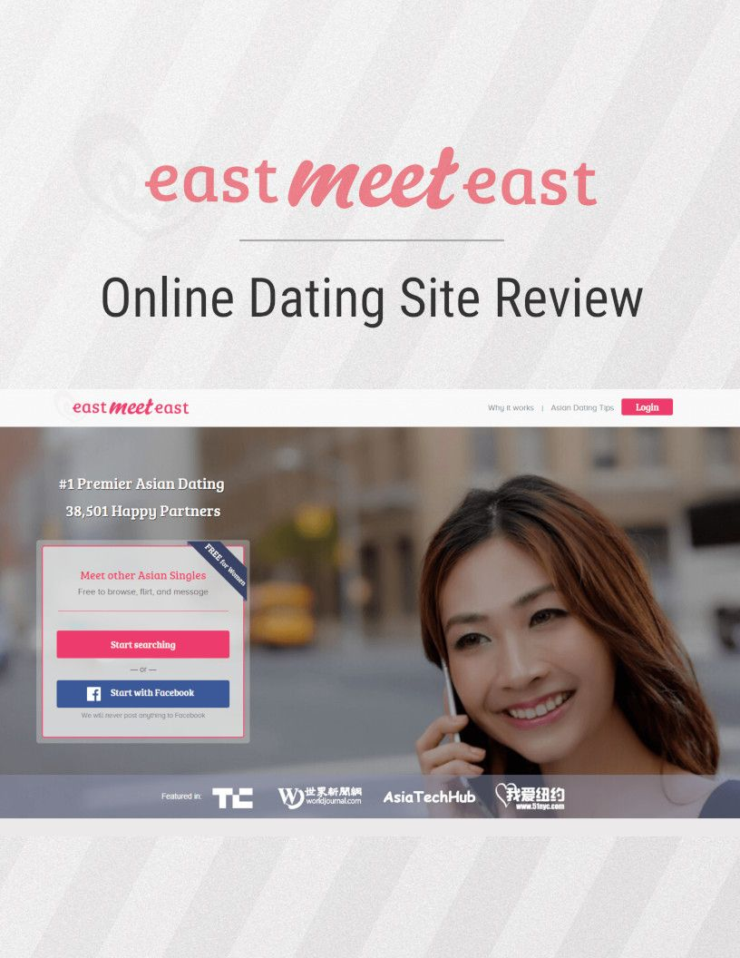 reviews meet to would dating like site